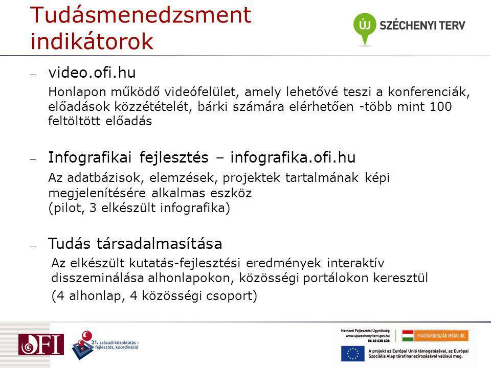 Tudásmenedzsment indikátorok  video.ofi.hu Honlapon működő videófelület, amely lehetővé teszi a konferenciák, előadások közzétételét, bárki számára e