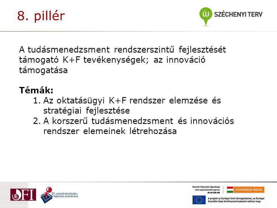 A tudásmenedzsment rendszerszintű fejlesztését támogató K+F tevékenységek; az innováció támogatása Témák: 1.Az oktatásügyi K+F rendszer elemzése és st