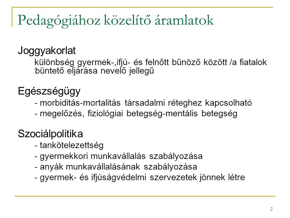 13 Magyar viszonyok és iskolai szociálpedagógia Miként integrálható hazánkban.