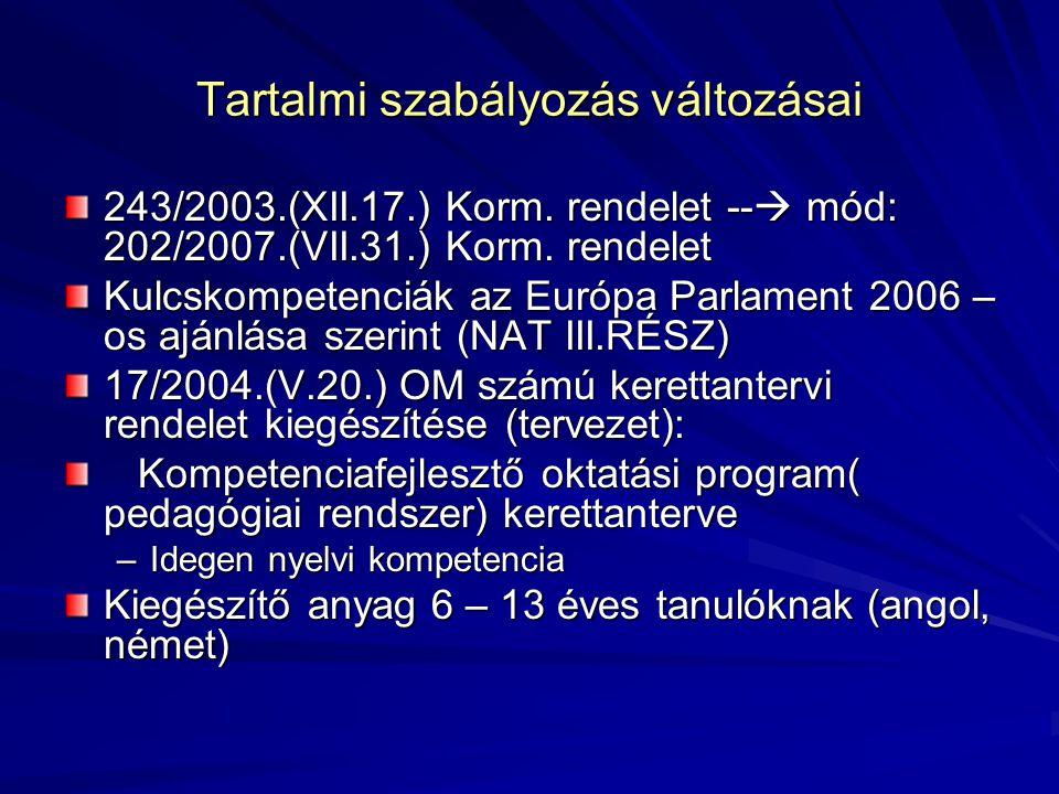 Tartalmi szabályozás változásai 243/2003.(XII.17.) Korm.