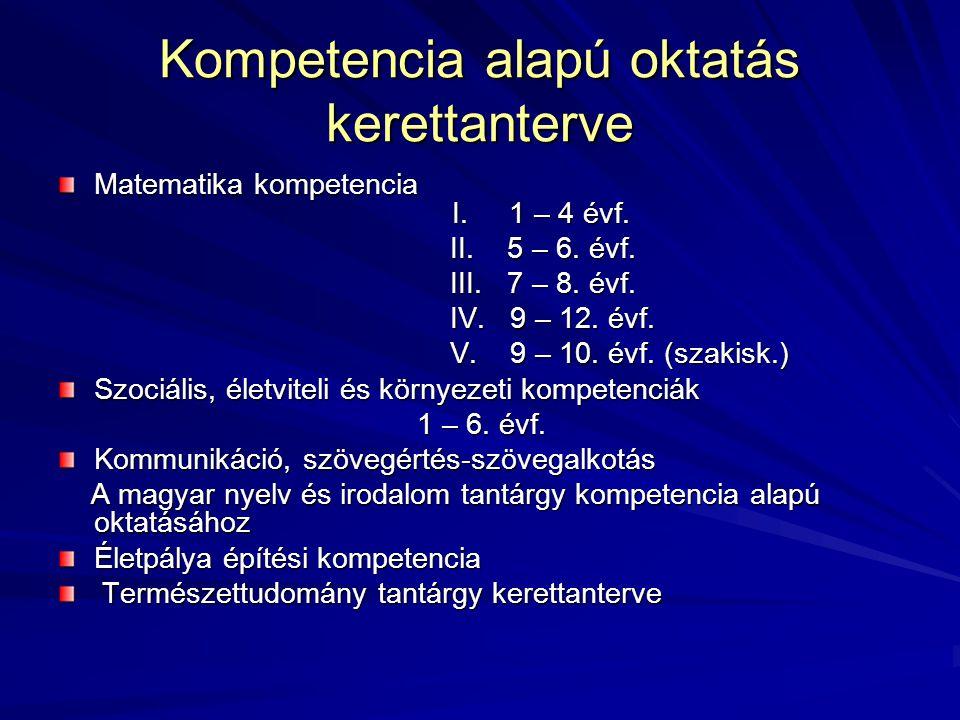 Kompetencia alapú oktatás kerettanterve Matematika kompetencia I.