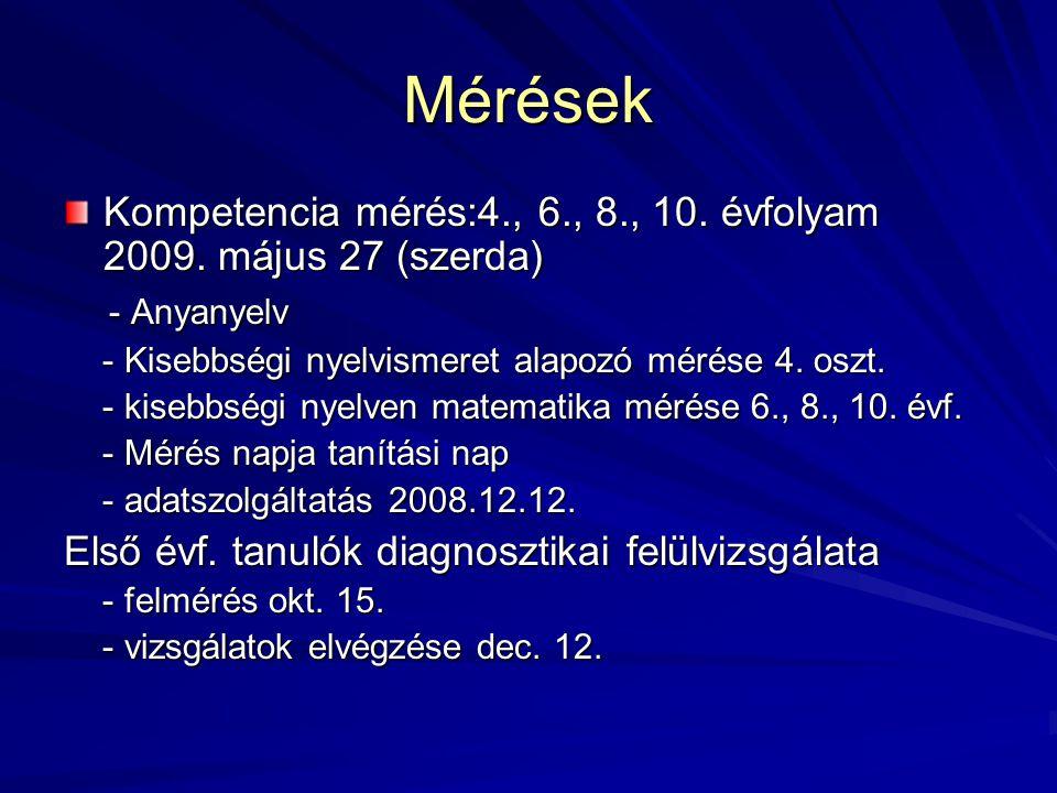 Mérések Kompetencia mérés:4., 6., 8., 10. évfolyam 2009.