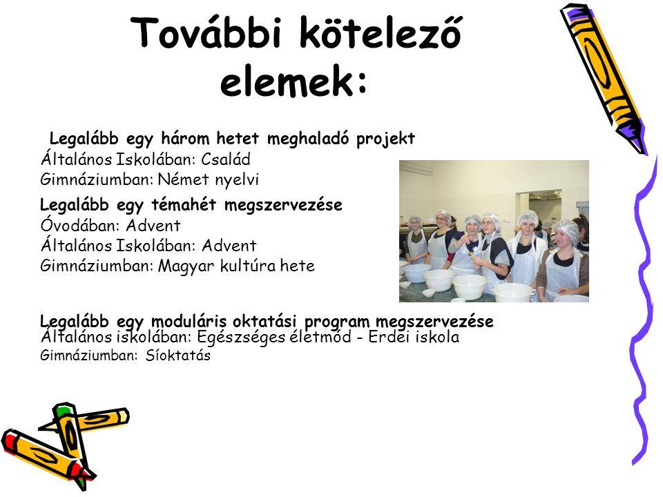 Legalább egy három hetet meghaladó projekt Általános Iskolában: Család Gimnáziumban: Német nyelvi Legalább egy témahét megszervezése Óvodában: Advent