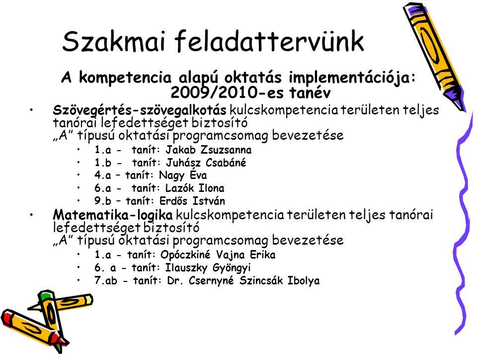 """A kompetencia alapú oktatás implementációja: 2009/2010-es tanév Szövegértés-szövegalkotás kulcskompetencia területen teljes tanórai lefedettséget biztosító """"A típusú oktatási programcsomag bevezetése 1.a - tanít: Jakab Zsuzsanna 1.b - tanít: Juhász Csabáné 4.a – tanít: Nagy Éva 6.a - tanít: Lazók Ilona 9.b – tanít: Erdős István Matematika-logika kulcskompetencia területen teljes tanórai lefedettséget biztosító """"A típusú oktatási programcsomag bevezetése 1.a - tanít: Opóczkiné Vajna Erika 6."""