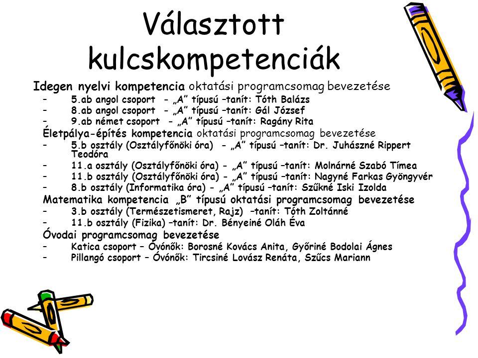 """Idegen nyelvi kompetencia oktatási programcsomag bevezetése –5.ab angol csoport - """"A"""" típusú –tanít: Tóth Balázs –8.ab angol csoport - """"A"""" típusú –tan"""