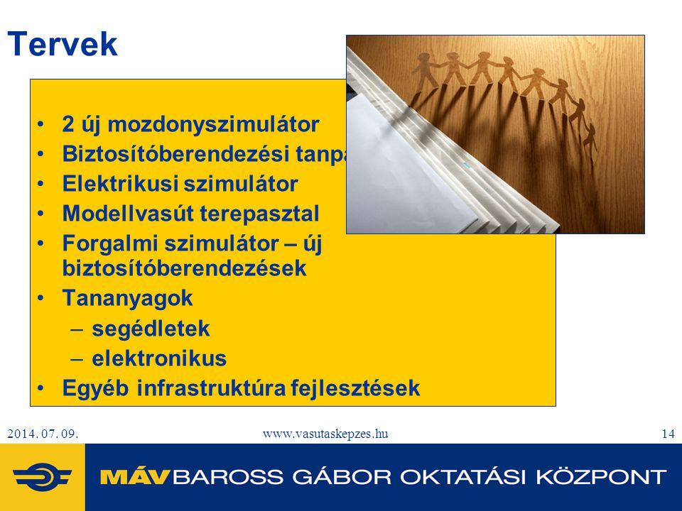 2014. 07. 09.www.vasutaskepzes.hu14 Tervek 2 új mozdonyszimulátor Biztosítóberendezési tanpark Elektrikusi szimulátor Modellvasút terepasztal Forgalmi