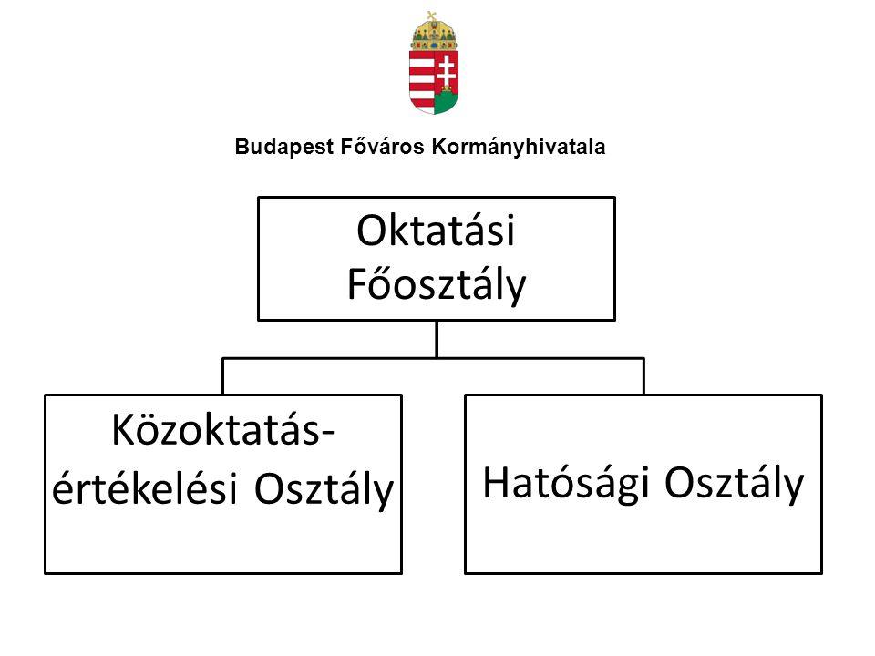 Oktatási Főosztály Közoktatás- értékelési Osztály Hatósági Osztály Budapest Főváros Kormányhivatala
