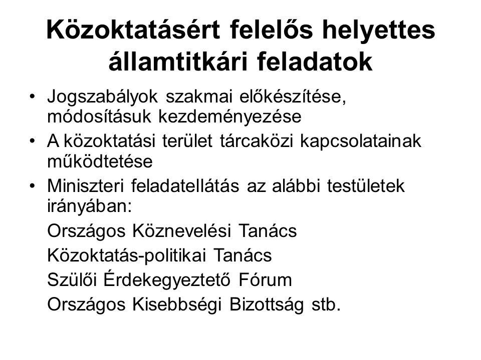 A magyar közoktatás irányítási rendszere: szintek, funkciók és szereplők Szintek Területi Politikai, érdekegyeztető, konzultatív funkciók Megyei önkormányzat és oktatással foglalkozó bizottsága Megyei területfejlesztéssel és oktatástervezéssel foglalkozó testületek Megyei Szakképzési Bizottságok Megyei közoktatási közalapítványok kuratóriuma Kormányzati, igazgatási, hatósági funkciók Oktatási Hivatal területi egységei (kormányhivatalok oktatási főosztályai) Főjegyző Megyei önkormányzat oktatással foglalkozó ügyosztálya Szakmai funkciók Megyei fenntartású, területi funkcióval bíró közoktatási intézmények Megyei, kistérségi pedagógiai szolgáltató intézmények (MPI-k, szolgáltató társulások)