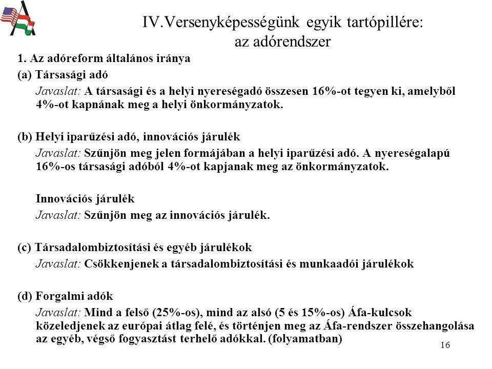 16 IV.Versenyképességünk egyik tartópillére: az adórendszer 1.