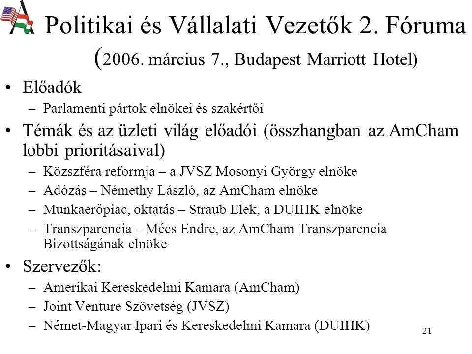 21 Politikai és Vállalati Vezetők 2. Fóruma ( 2006.