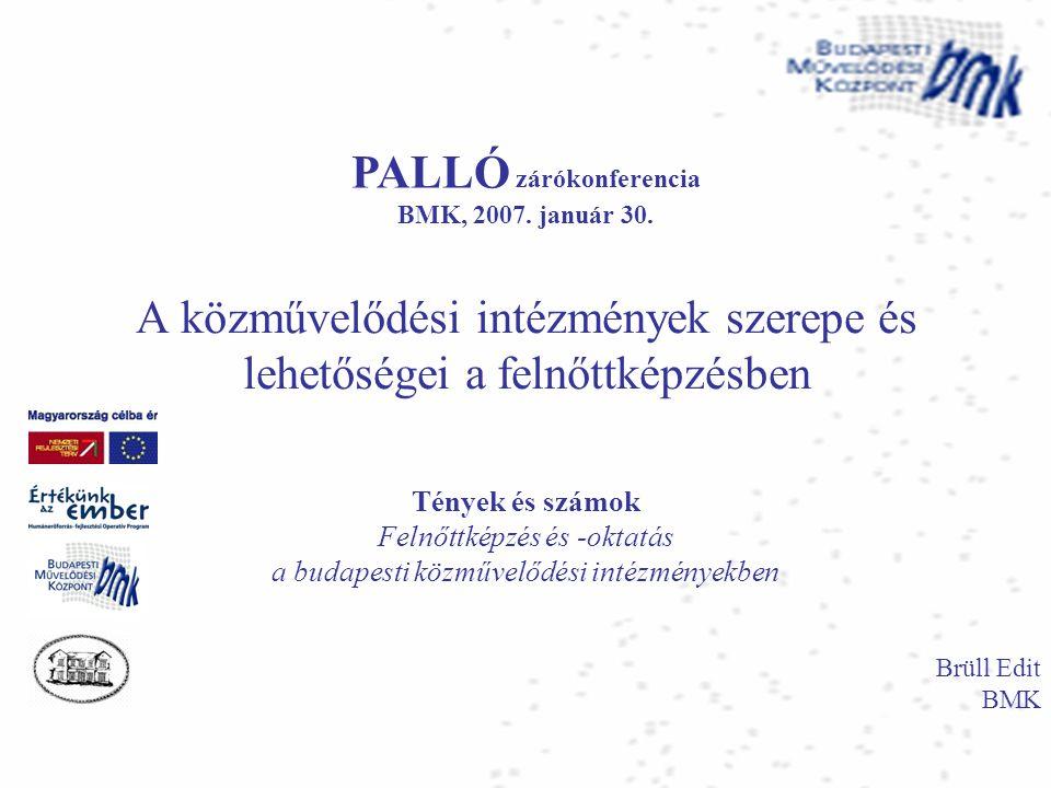 A közművelődési intézmények szerepe és lehetőségei a felnőttképzésben Tények és számok Felnőttképzés és -oktatás a budapesti közművelődési intézmények