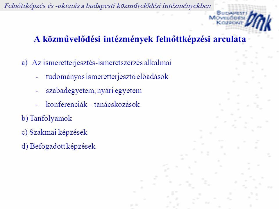 A közművelődési intézmények felnőttképzési arculata Felnőttképzés és -oktatás a budapesti közművelődési intézményekben a)Az ismeretterjesztés-ismerets