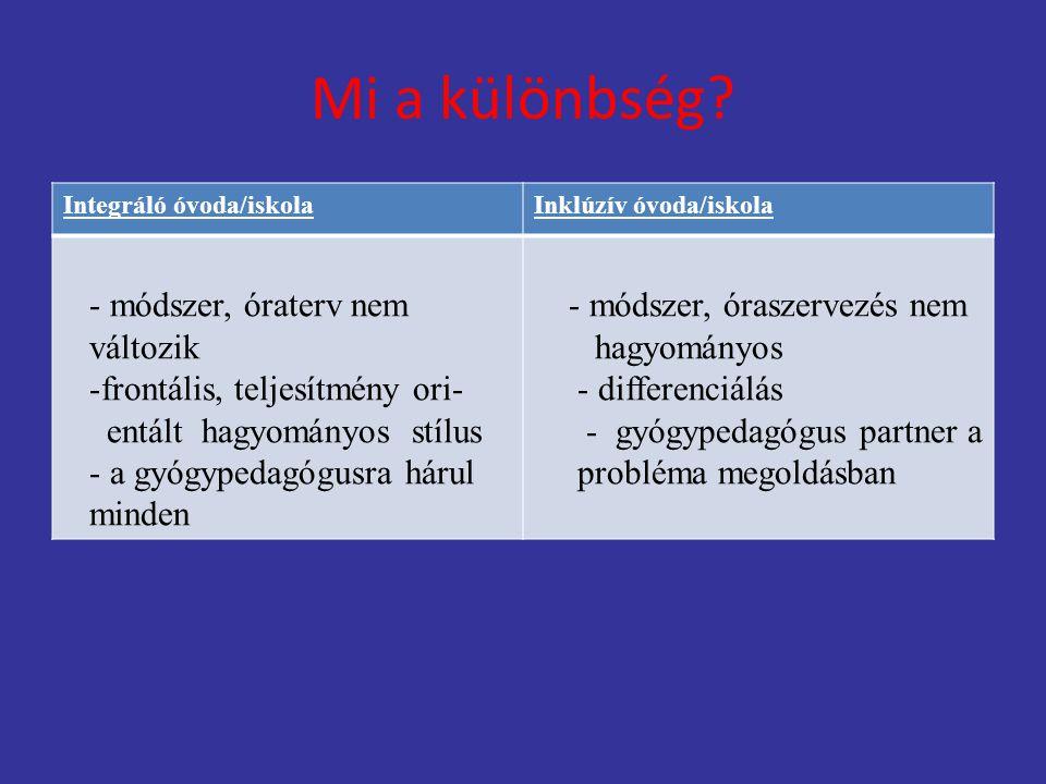 Mi a különbség? Integráló óvoda/iskolaInklúzív óvoda/iskola - módszer, óraterv nem változik -frontális, teljesítmény ori- entált hagyományos stílus -