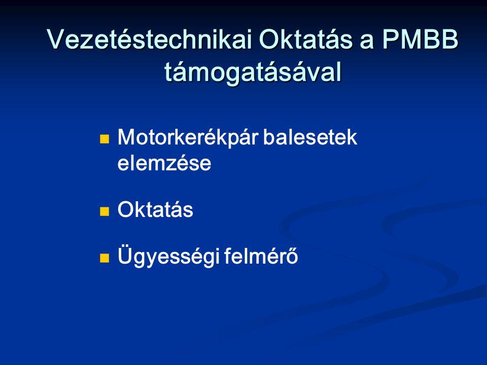 Vezetéstechnikai Oktatás a PMBB támogatásával Motorkerékpár balesetek elemzése Oktatás Ügyességi felmérő