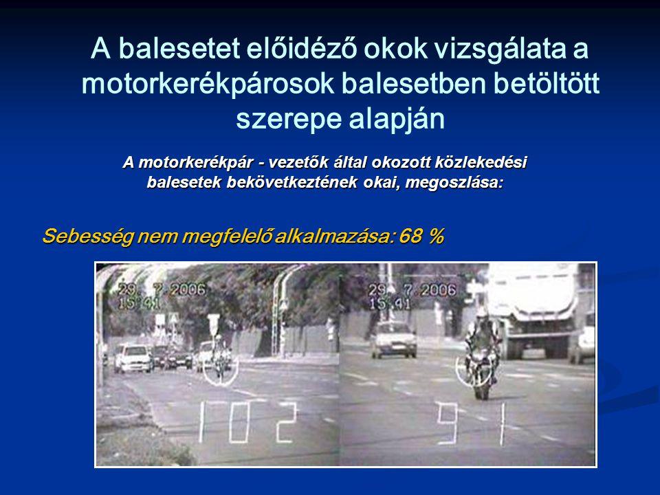 A balesetet előidéző okok vizsgálata a motorkerékpárosok balesetben betöltött szerepe alapján Sebesség nem megfelelő alkalmazása: 68 % A motorkerékpár - vezetők által okozott közlekedési balesetek bekövetkeztének okai, megoszlása: