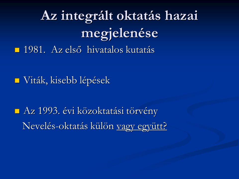 Az integrált oktatás hazai megjelenése 1981. Az első hivatalos kutatás 1981. Az első hivatalos kutatás Viták, kisebb lépések Viták, kisebb lépések Az