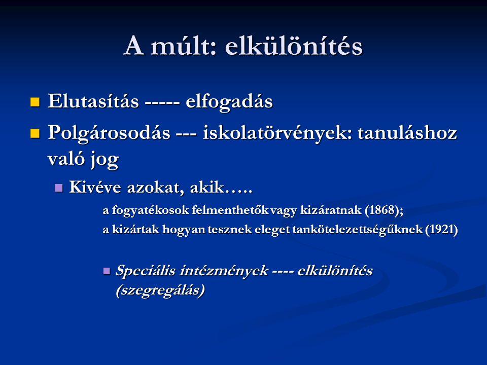 SAJÁTOS NEVELÉSI IGÉNYEK testi, mozgásszervi fogyatékos testi, mozgásszervi fogyatékos érzékszervi fogyatékos (vak, gyengénlátó, siket, nagyothalló) érzékszervi fogyatékos (vak, gyengénlátó, siket, nagyothalló) értelmi fogyatékos (enyhe fokú, középsúlyos) értelmi fogyatékos (enyhe fokú, középsúlyos) beszédfogyatékos beszédfogyatékos autista autista halmozottan fogyatékos halmozottan fogyatékos tanulásban tartósan, súlyosan akadályozott (dyslexia, dysgr.,dyscalc., mutizmus, hyperkinetikus v.