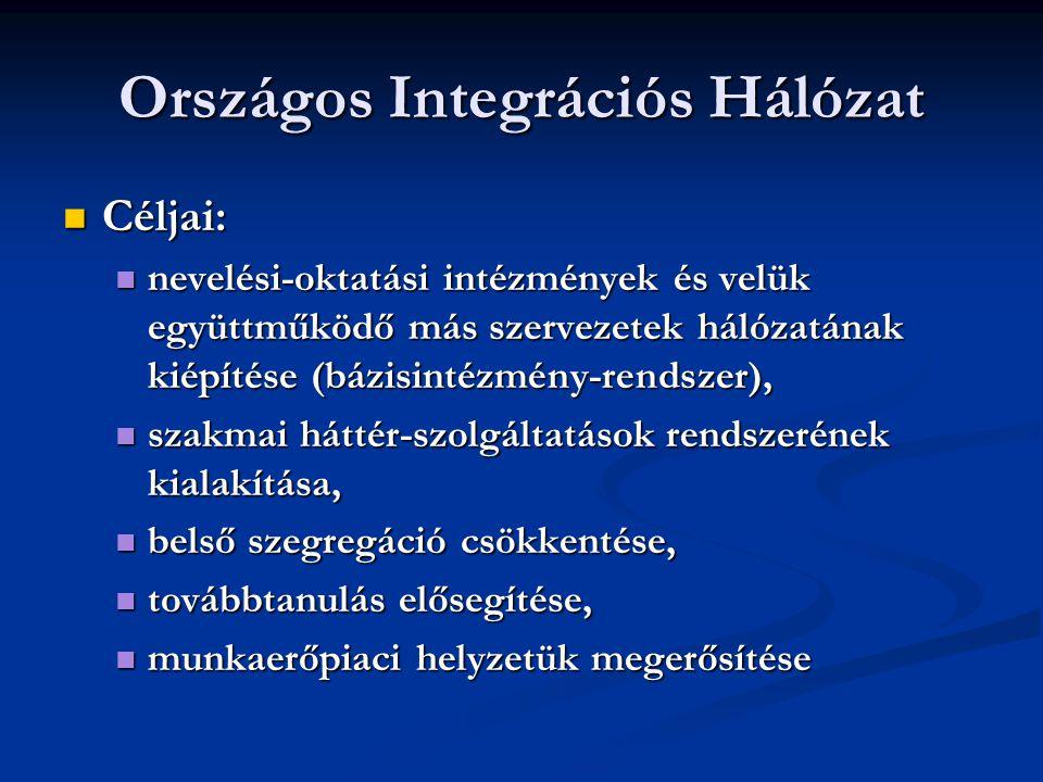 Országos Integrációs Hálózat Céljai: Céljai: nevelési-oktatási intézmények és velük együttműködő más szervezetek hálózatának kiépítése (bázisintézmény