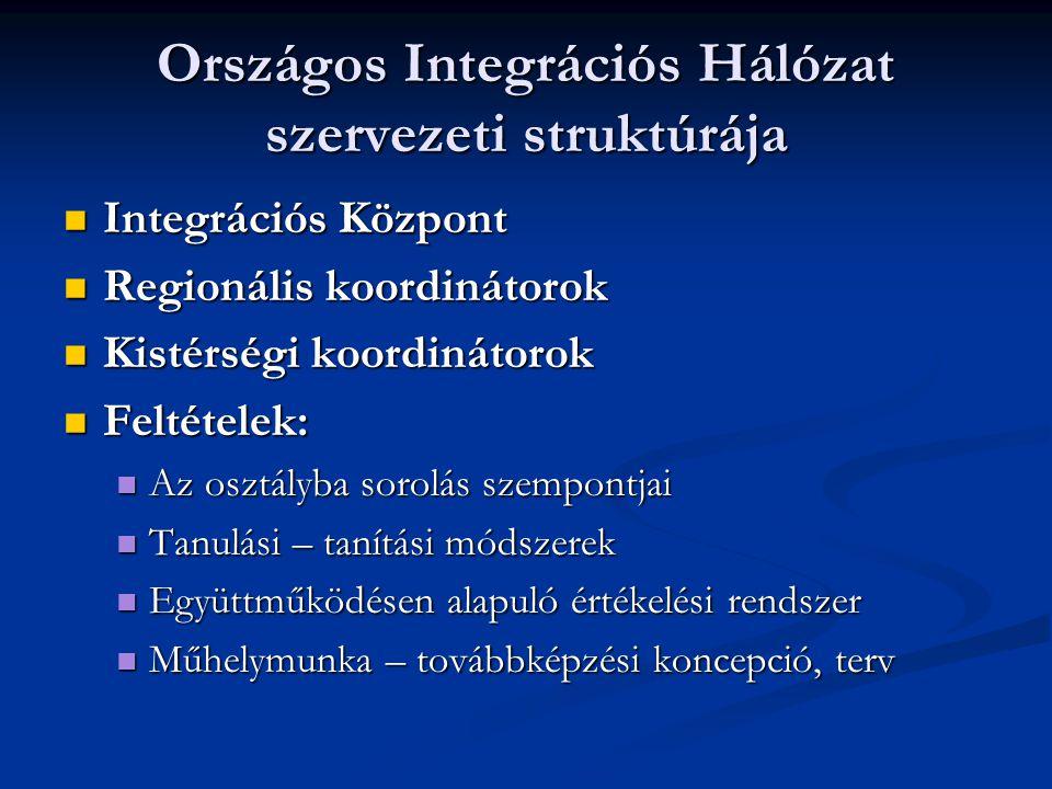 Országos Integrációs Hálózat szervezeti struktúrája Integrációs Központ Integrációs Központ Regionális koordinátorok Regionális koordinátorok Kistérsé