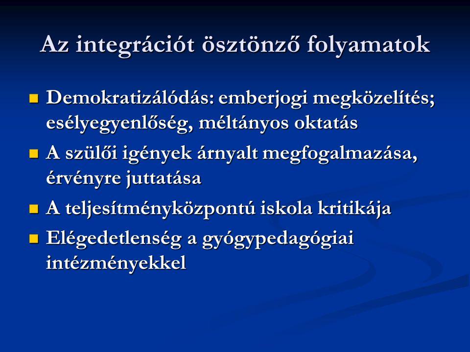 Az integrációt ösztönző folyamatok Demokratizálódás: emberjogi megközelítés; esélyegyenlőség, méltányos oktatás Demokratizálódás: emberjogi megközelít