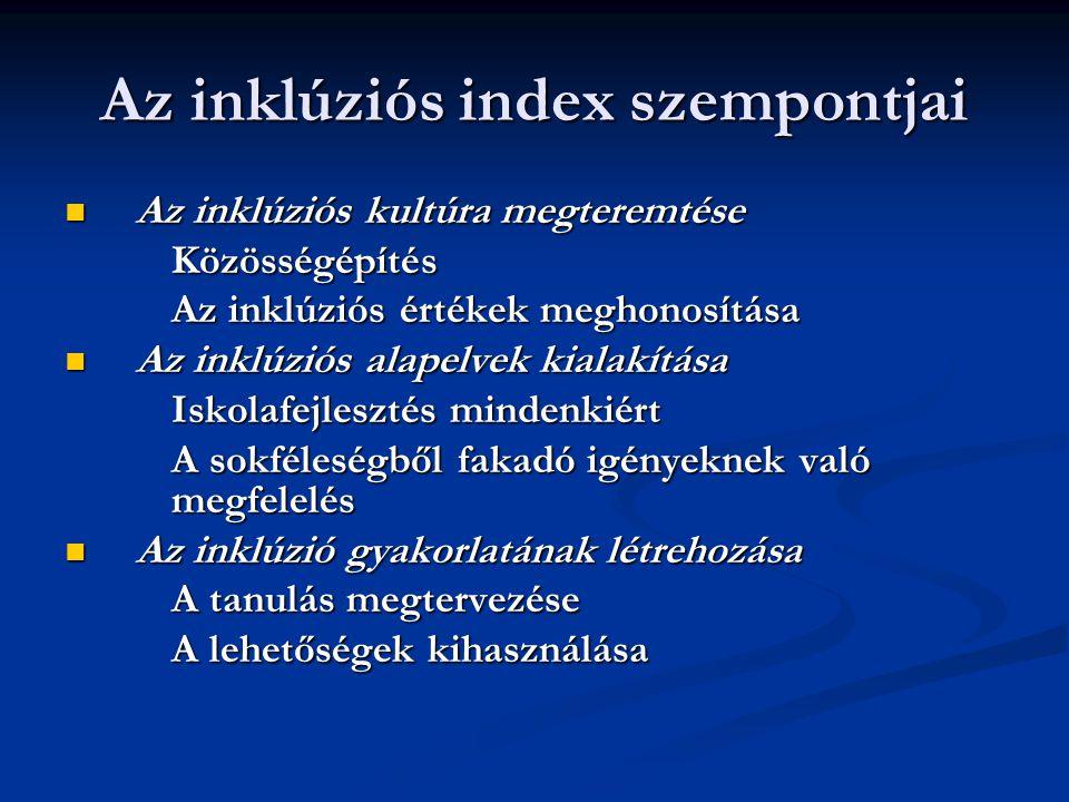 Az inklúziós index szempontjai Az inklúziós kultúra megteremtése Az inklúziós kultúra megteremtéseKözösségépítés Az inklúziós értékek meghonosítása Az