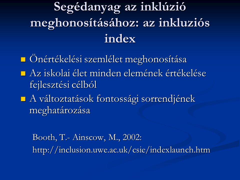 Segédanyag az inklúzió meghonosításához: az inkluziós index Önértékelési szemlélet meghonosítása Önértékelési szemlélet meghonosítása Az iskolai élet