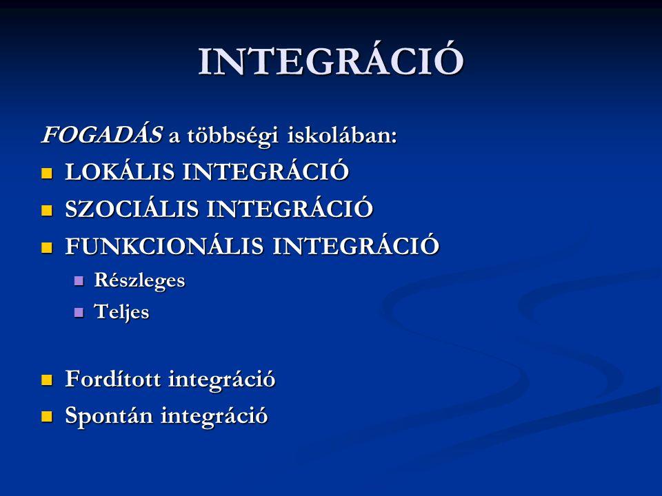 INTEGRÁCIÓ FOGADÁS a többségi iskolában: LOKÁLIS INTEGRÁCIÓ LOKÁLIS INTEGRÁCIÓ SZOCIÁLIS INTEGRÁCIÓ SZOCIÁLIS INTEGRÁCIÓ FUNKCIONÁLIS INTEGRÁCIÓ FUNKC
