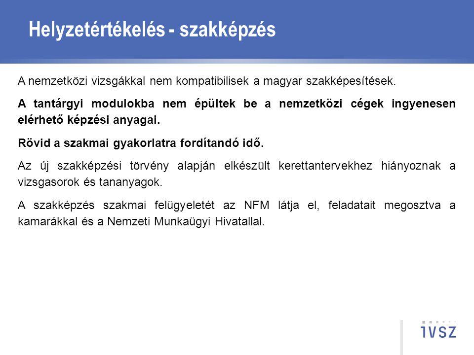 Helyzetértékelés - szakképzés A nemzetközi vizsgákkal nem kompatibilisek a magyar szakképesítések. A tantárgyi modulokba nem épültek be a nemzetközi c