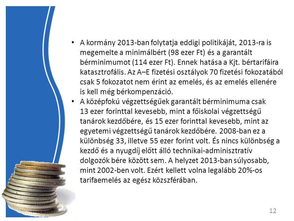A kormány 2013-ban folytatja eddigi politikáját, 2013-ra is megemelte a minimálbért (98 ezer Ft) és a garantált bérminimumot (114 ezer Ft).
