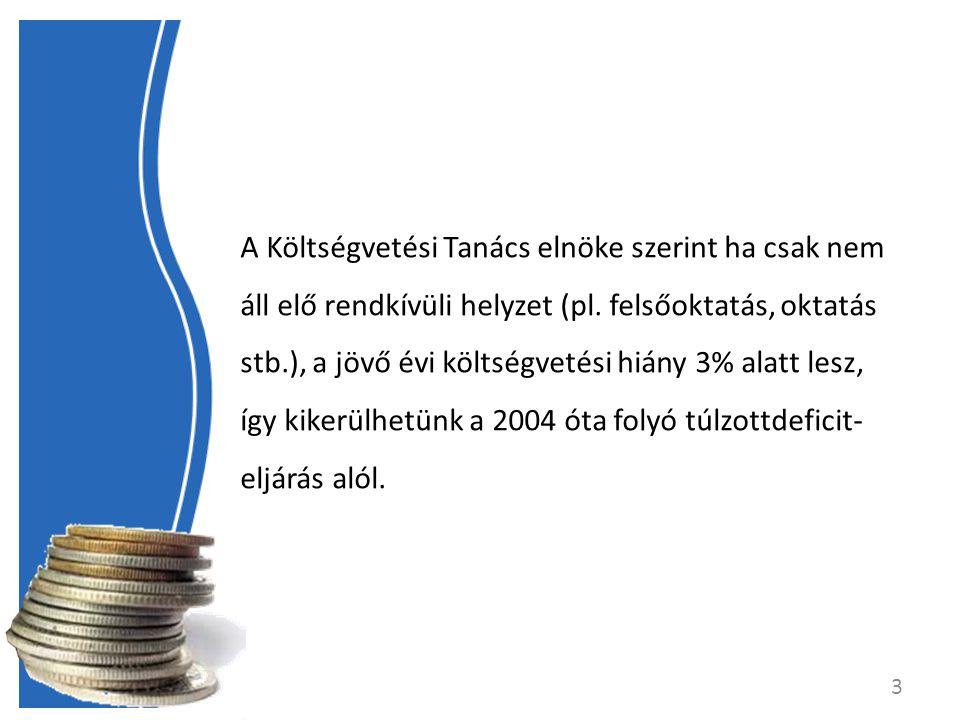 A Költségvetési Tanács elnöke szerint ha csak nem áll elő rendkívüli helyzet (pl.