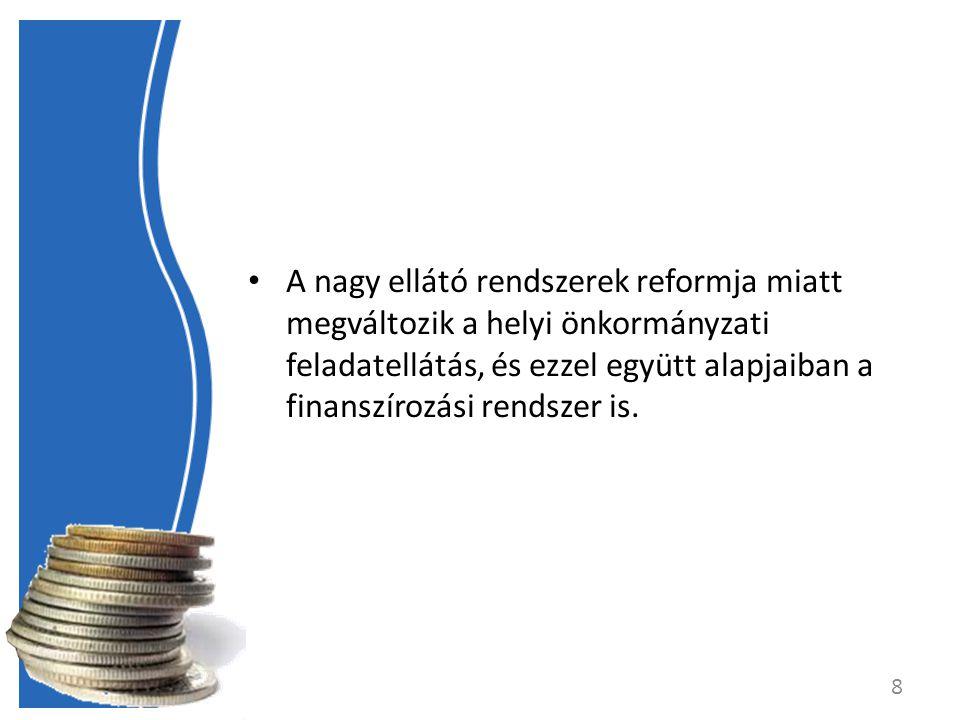 A nagy ellátó rendszerek reformja miatt megváltozik a helyi önkormányzati feladatellátás, és ezzel együtt alapjaiban a finanszírozási rendszer is.