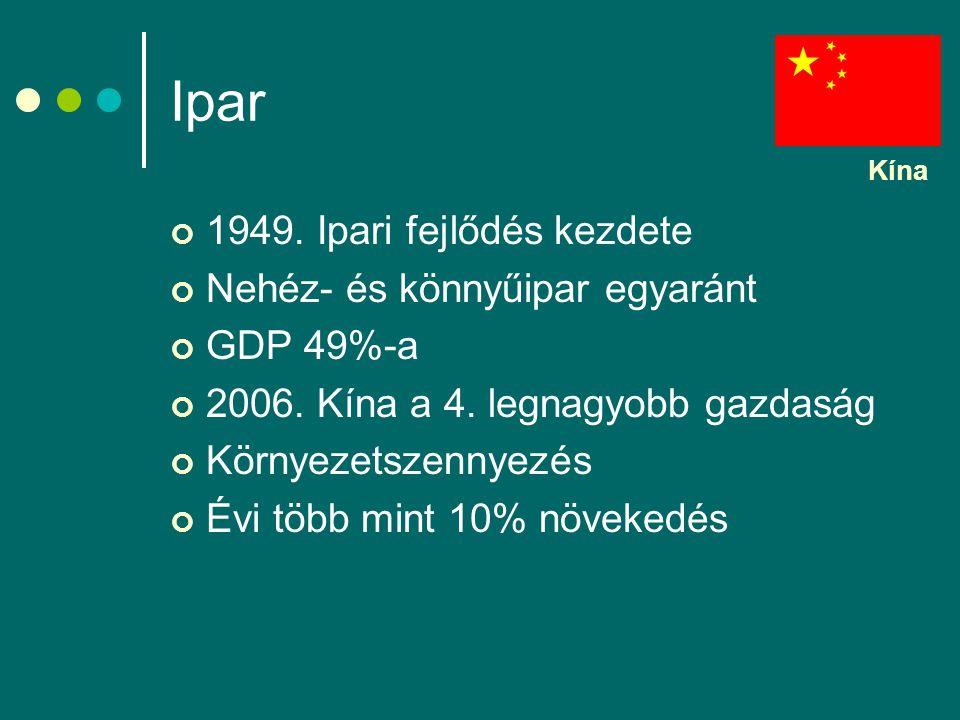 Ipar 1949. Ipari fejlődés kezdete Nehéz- és könnyűipar egyaránt GDP 49%-a 2006. Kína a 4. legnagyobb gazdaság Környezetszennyezés Évi több mint 10% nö