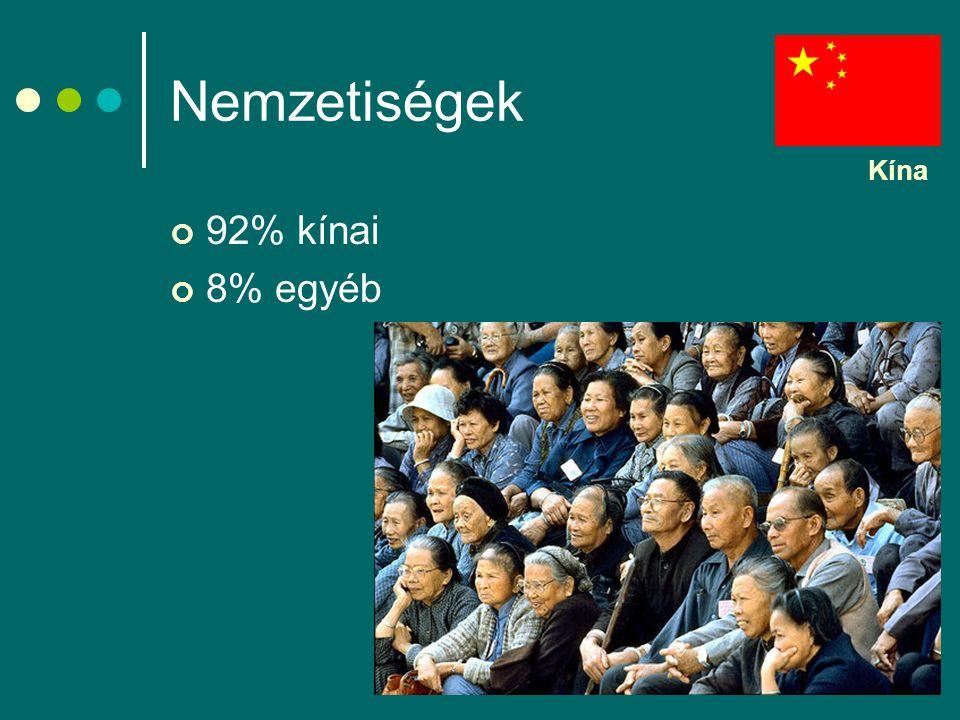 Nemzetiségek 92% kínai 8% egyéb Kína