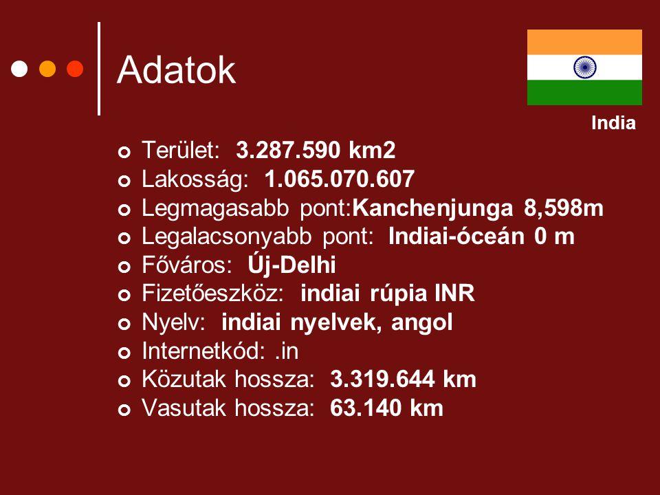 Adatok Terület: 3.287.590 km2 Lakosság: 1.065.070.607 Legmagasabb pont:Kanchenjunga 8,598m Legalacsonyabb pont: Indiai-óceán 0 m Főváros: Új-Delhi Fizetőeszköz: indiai rúpia INR Nyelv: indiai nyelvek, angol Internetkód:.in Közutak hossza: 3.319.644 km Vasutak hossza: 63.140 km India