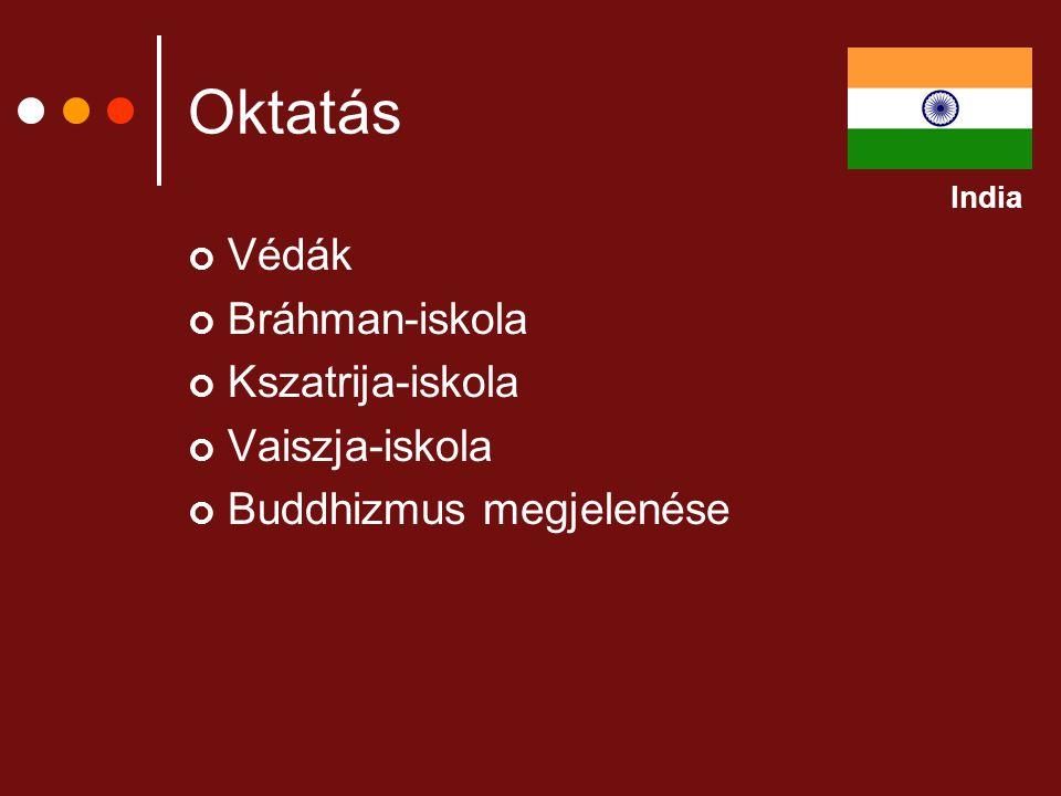 Oktatás Védák Bráhman-iskola Kszatrija-iskola Vaiszja-iskola Buddhizmus megjelenése India