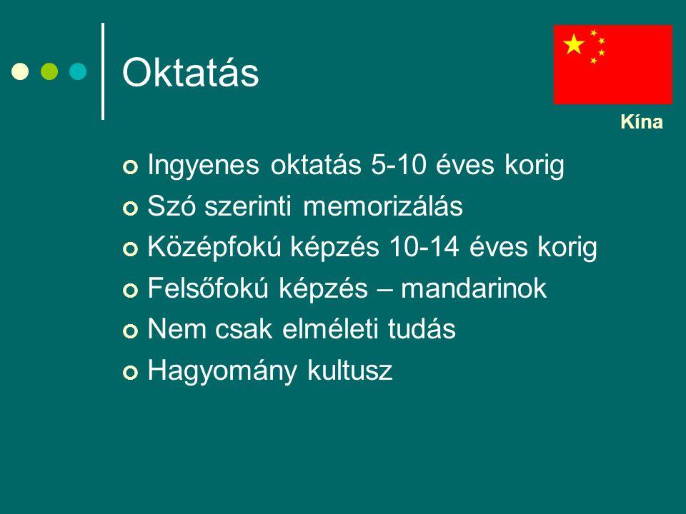 Oktatás Ingyenes oktatás 5-10 éves korig Szó szerinti memorizálás Középfokú képzés 10-14 éves korig Felsőfokú képzés – mandarinok Nem csak elméleti tudás Hagyomány kultusz Kína