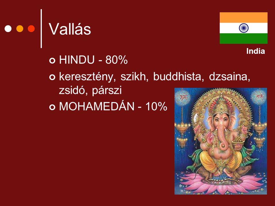 Vallás HINDU - 80% keresztény, szikh, buddhista, dzsaina, zsidó, párszi MOHAMEDÁN - 10% India