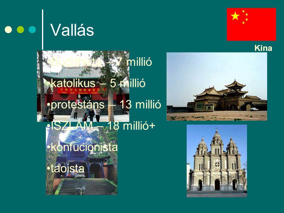 Vallás Buddhista – 7 millió katolikus – 5 millió protestáns – 13 millió ISZLÁM – 18 millió+ konfucionista taoista Kína