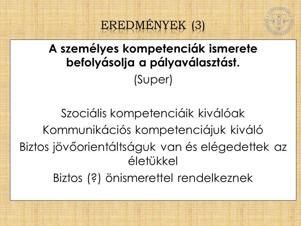 A személyes kompetenciák ismerete befolyásolja a pályaválasztást. (Super) Szociális kompetenciáik kiválóak Kommunikációs kompetenciájuk kiváló Biztos