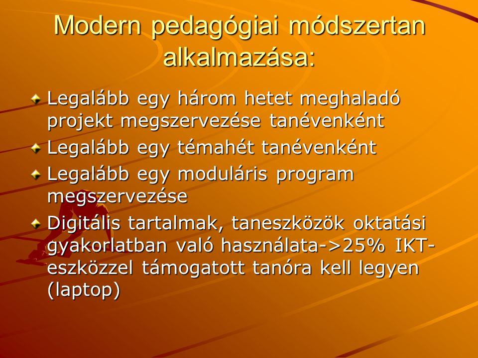 Modern pedagógiai módszertan alkalmazása: Legalább egy három hetet meghaladó projekt megszervezése tanévenként Legalább egy témahét tanévenként Legalább egy moduláris program megszervezése Digitális tartalmak, taneszközök oktatási gyakorlatban való használata->25% IKT- eszközzel támogatott tanóra kell legyen (laptop)