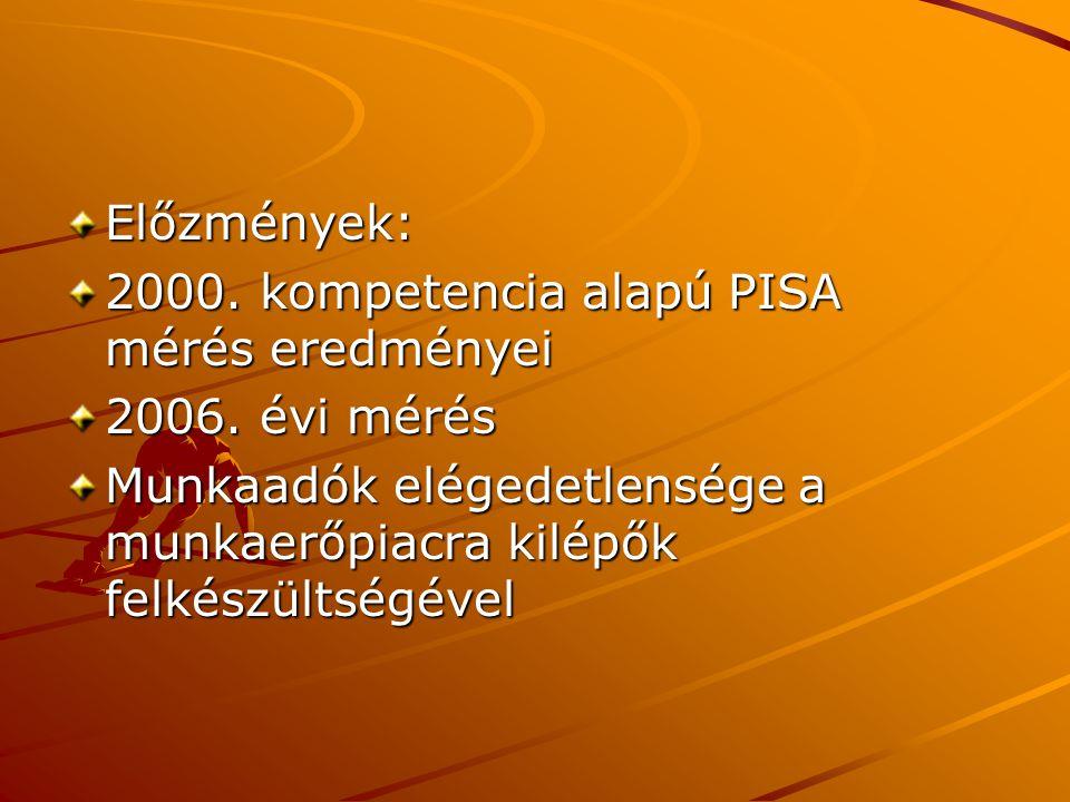 Előzmények: 2000. kompetencia alapú PISA mérés eredményei 2006.