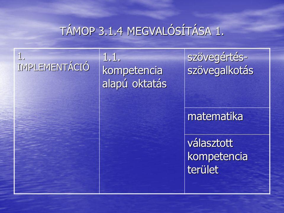 TÁMOP 3.1.4 MEGVALÓSÍTÁSA 1. 1. IMPLEMENTÁCIÓ 1.1.