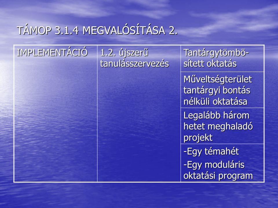 TÁMOP 3.1.4 MEGVALÓSÍTÁSA 2. IMPLEMENTÁCIÓ 1.2.