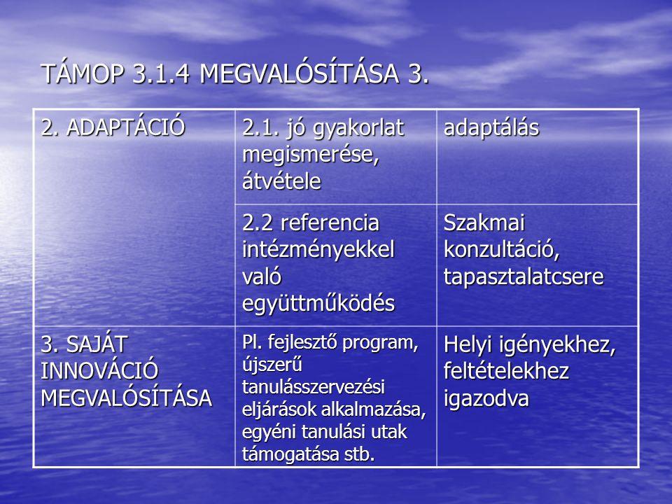 TÁMOP 3.1.4 MEGVALÓSÍTÁSA 3. 2. ADAPTÁCIÓ 2.1.