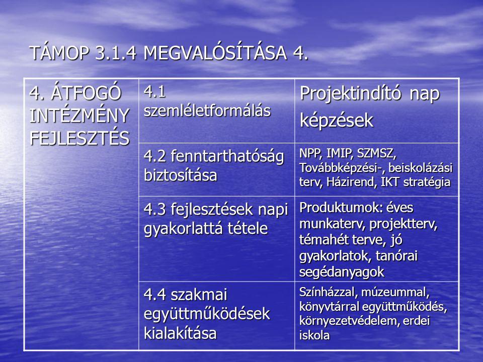 TÁMOP 3.1.4 MEGVALÓSÍTÁSA 4.4.