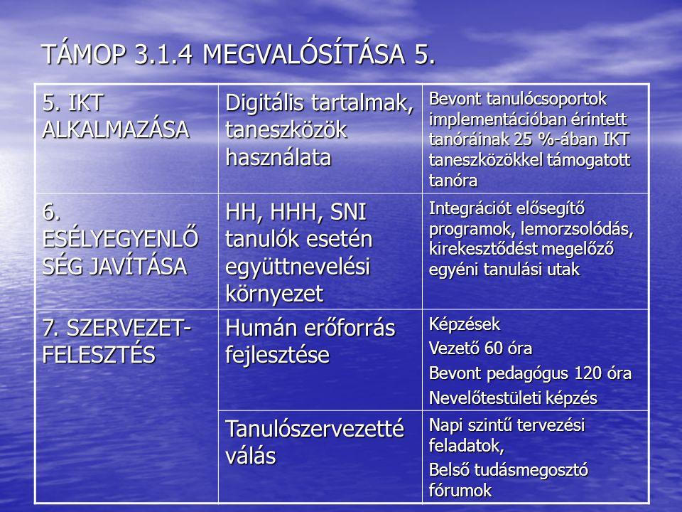 TÁMOP 3.1.4 MEGVALÓSÍTÁSA 5.5.