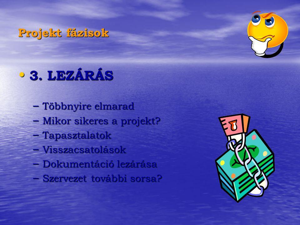 Projekt fázisok 3. LEZÁRÁS 3. LEZÁRÁS – Többnyire elmarad – Mikor sikeres a projekt.
