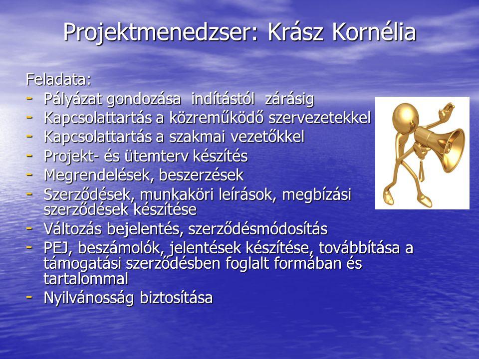 Projektmenedzser: Krász Kornélia Feladata: - Pályázat gondozása indítástól zárásig - Kapcsolattartás a közreműködő szervezetekkel - Kapcsolattartás a szakmai vezetőkkel - Projekt- és ütemterv készítés - Megrendelések, beszerzések - Szerződések, munkaköri leírások, megbízási szerződések készítése - Változás bejelentés, szerződésmódosítás - PEJ, beszámolók, jelentések készítése, továbbítása a támogatási szerződésben foglalt formában és tartalommal - Nyilvánosság biztosítása