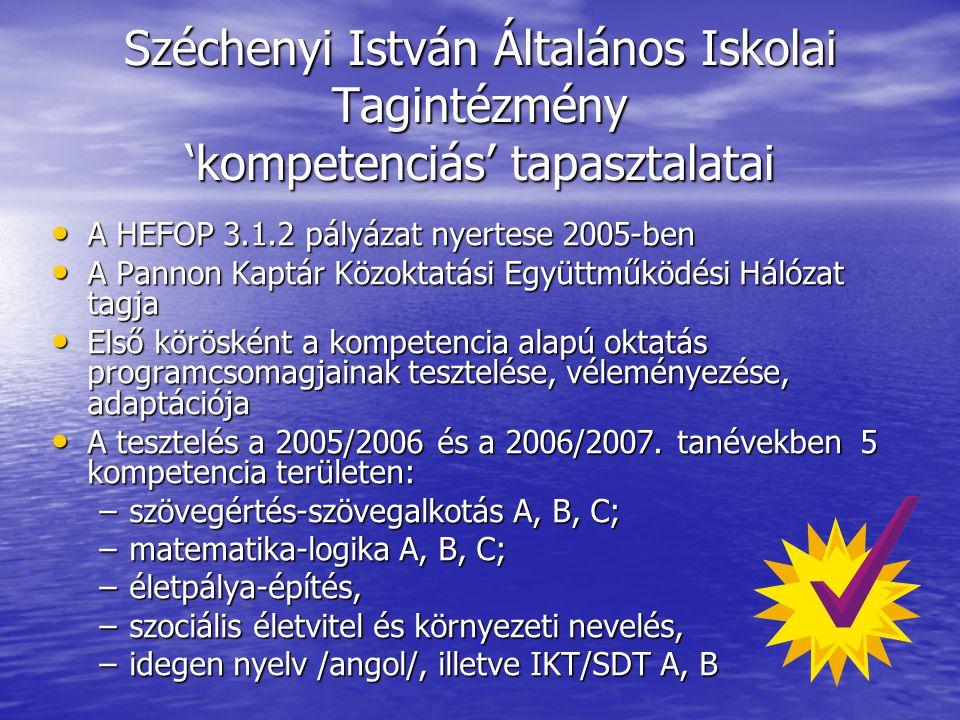 Széchenyi István Általános Iskolai Tagintézmény 'kompetenciás' tapasztalatai A HEFOP 3.1.2 pályázat nyertese 2005-ben A HEFOP 3.1.2 pályázat nyertese 2005-ben A Pannon Kaptár Közoktatási Együttműködési Hálózat tagja A Pannon Kaptár Közoktatási Együttműködési Hálózat tagja Első körösként a kompetencia alapú oktatás programcsomagjainak tesztelése, véleményezése, adaptációja Első körösként a kompetencia alapú oktatás programcsomagjainak tesztelése, véleményezése, adaptációja A tesztelés a 2005/2006 és a 2006/2007.