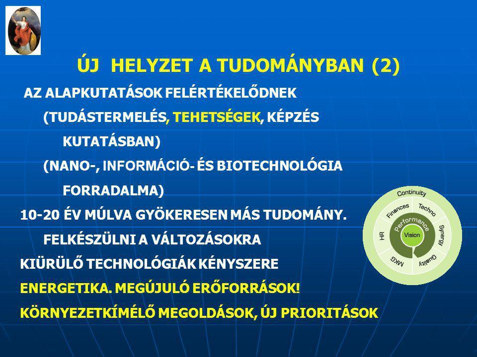 ÚJ HELYZET A TUDOMÁNYBAN (2) AZ ALAPKUTATÁSOK FELÉRTÉKELŐDNEK (TUDÁSTERMELÉS, TEHETSÉGEK, KÉPZÉS KUTATÁSBAN) (NANO-, INFORMÁCIÓ- ÉS BIOTECHNOLÓGIA FORRADALMA) 10-20 ÉV MÚLVA GYÖKERESEN MÁS TUDOMÁNY.